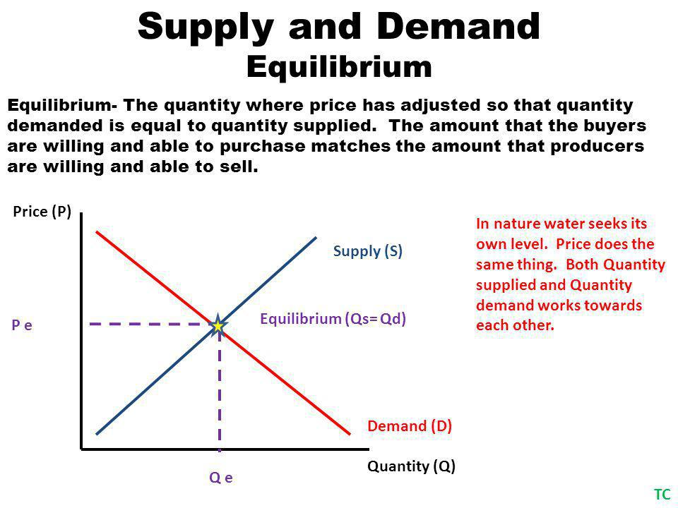 Supply and Demand The Law of Supply Supply- Different Quantities of goods and services that people are willing and able to produce at different prices.