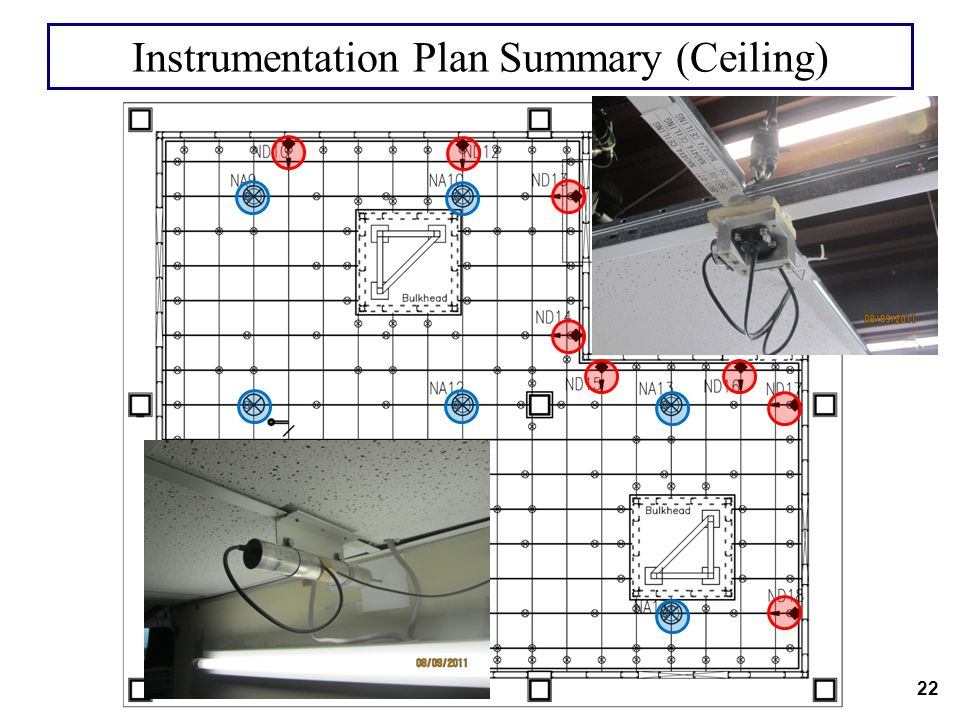 Instrumentation Plan Summary (Ceiling) 22