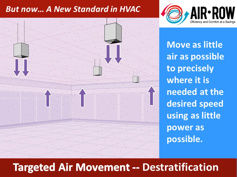COLD AIR AT THE FLOOR HOT AIR TRAPPED AT THE CEILING Your HVAC system was not designed to destratify air.