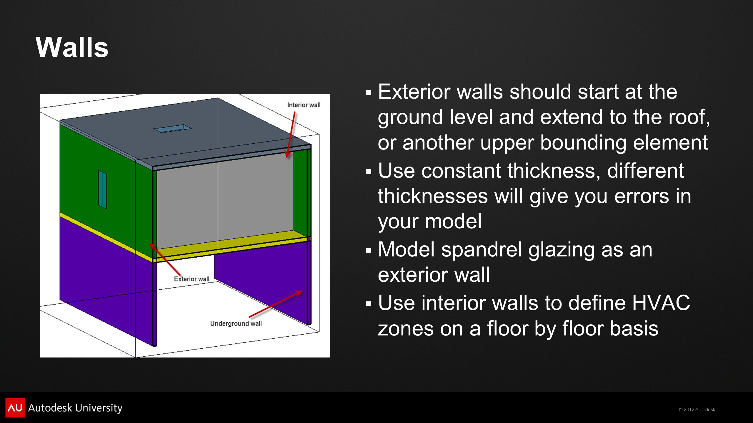 © 2012 Autodesk Walls Exterior walls should start at the ground level and extend to the roof, or another upper bounding element Use constant thickness, different thicknesses will give you errors in your model Model spandrel glazing as an exterior wall Use interior walls to define HVAC zones on a floor by floor basis