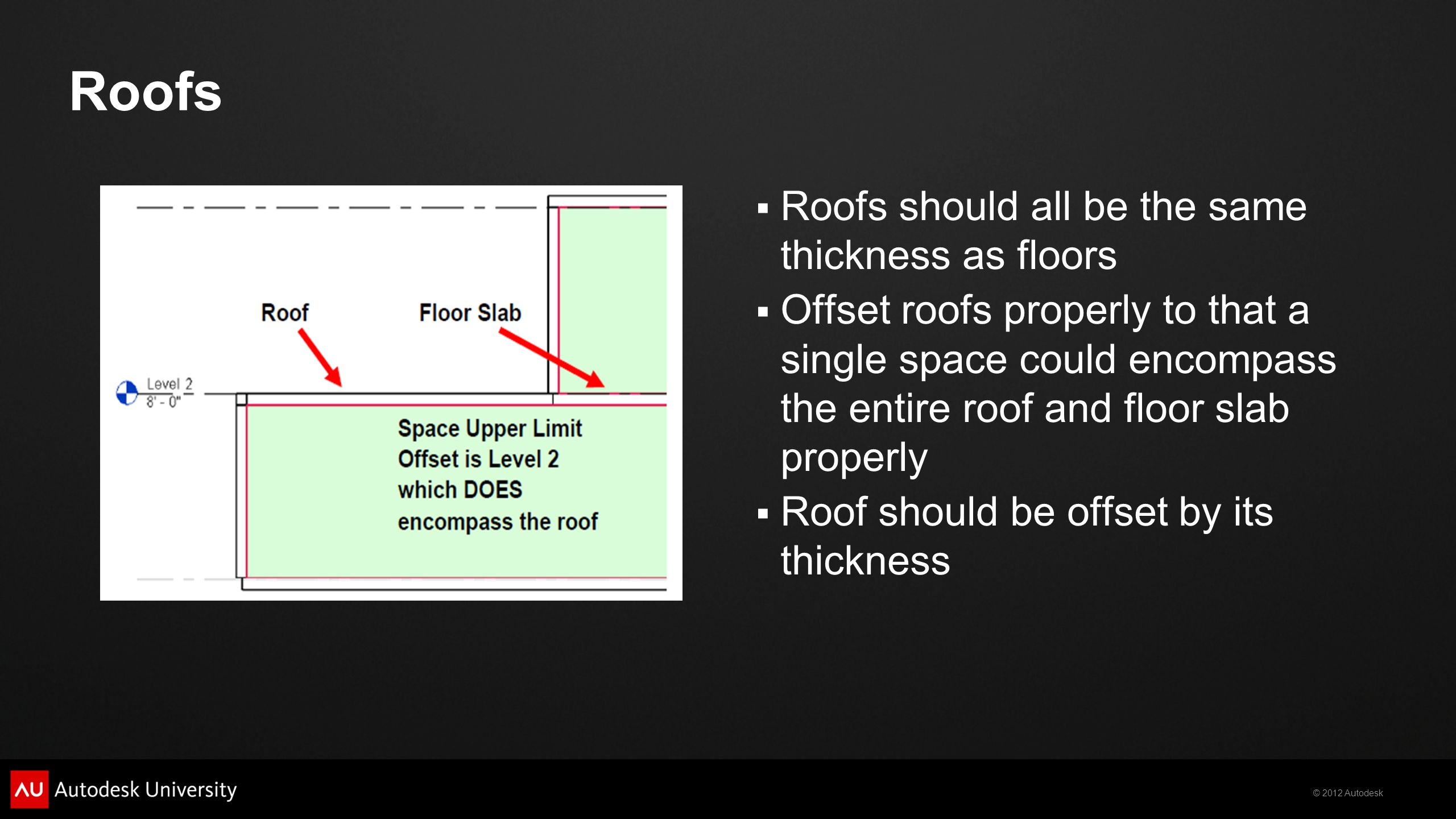 © 2012 Autodesk Roofs Roofs should all be the same thickness as floors Offset roofs properly to that a single space could encompass the entire roof and floor slab properly Roof should be offset by its thickness