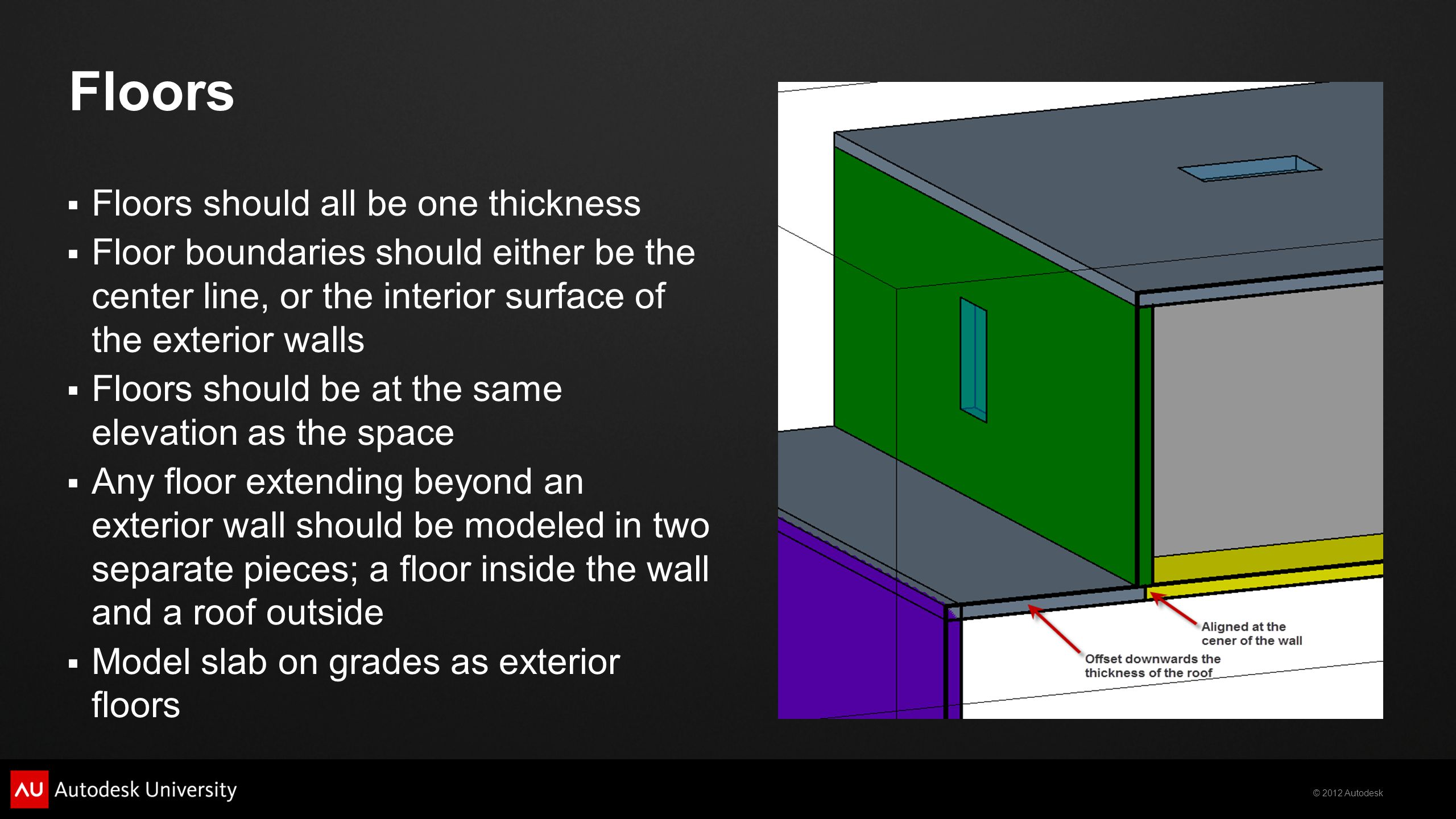 © 2012 Autodesk Floors Floors should all be one thickness Floor boundaries should either be the center line, or the interior surface of the exterior walls Floors should be at the same elevation as the space Any floor extending beyond an exterior wall should be modeled in two separate pieces; a floor inside the wall and a roof outside Model slab on grades as exterior floors