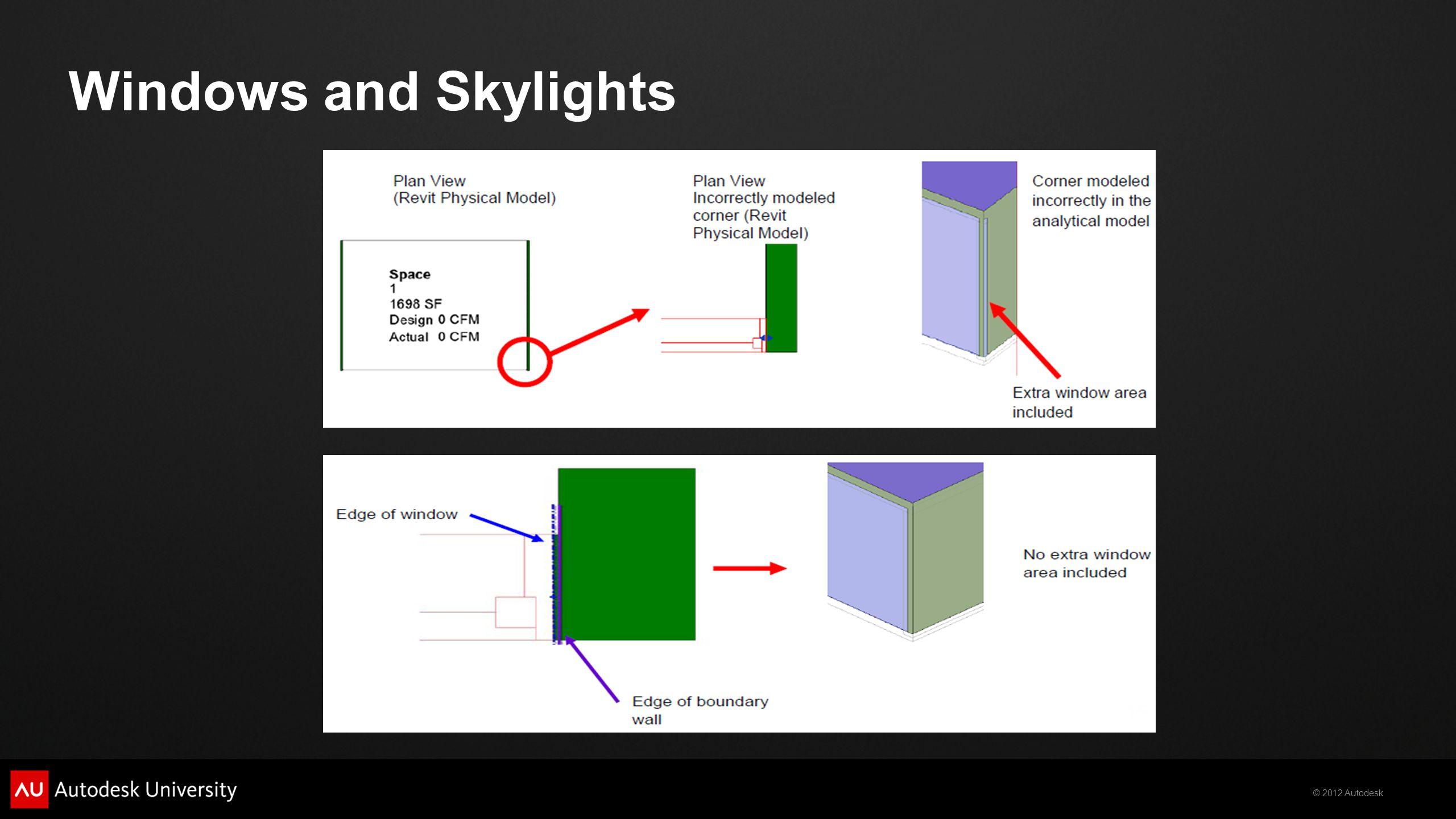 © 2012 Autodesk Windows and Skylights