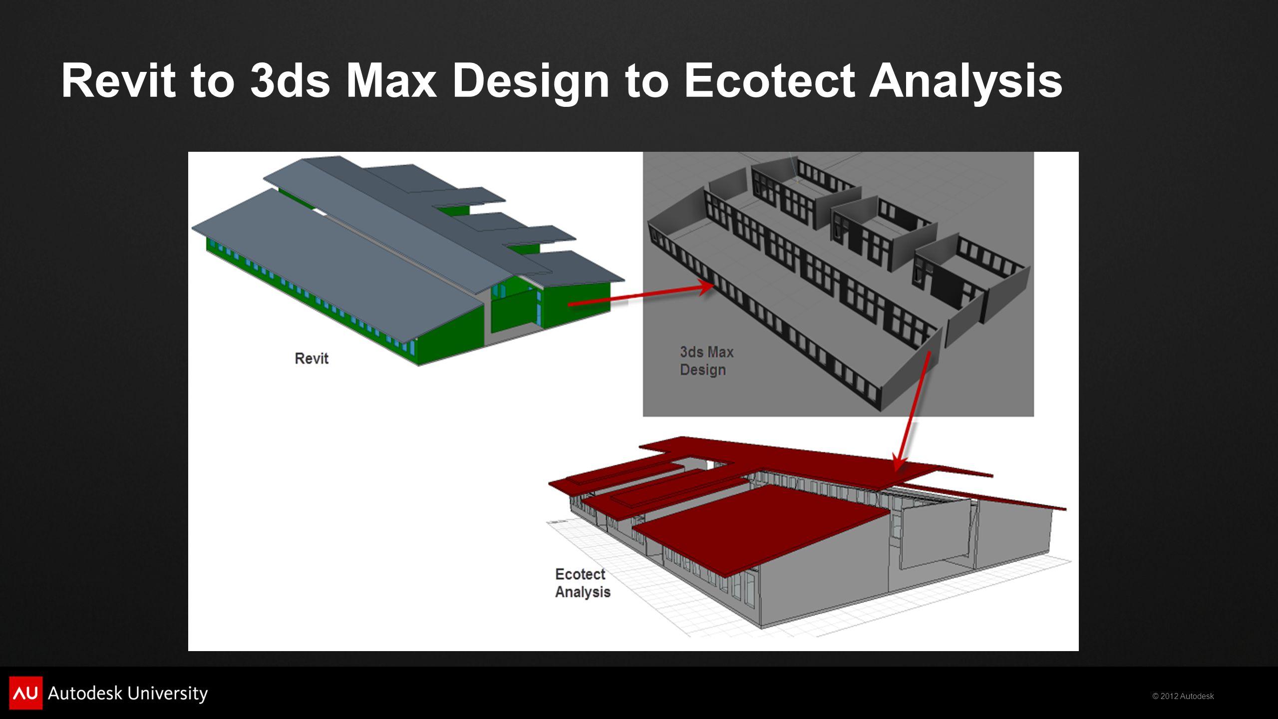 © 2012 Autodesk Revit to 3ds Max Design to Ecotect Analysis