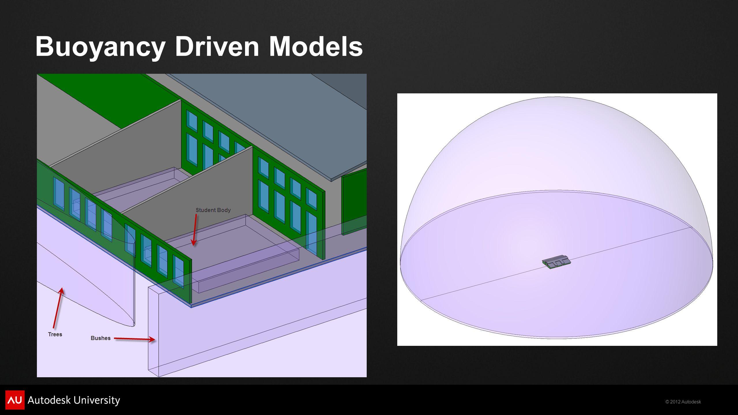 © 2012 Autodesk Buoyancy Driven Models
