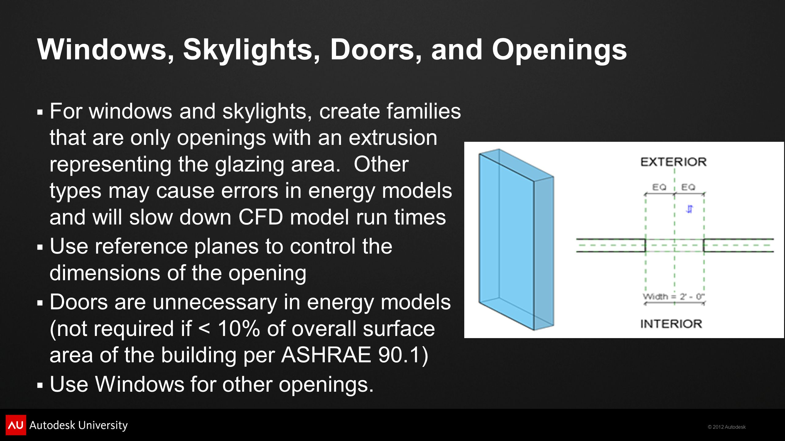 © 2012 Autodesk Windows, Skylights, Doors, and Openings For windows and skylights, create families that are only openings with an extrusion representing the glazing area.