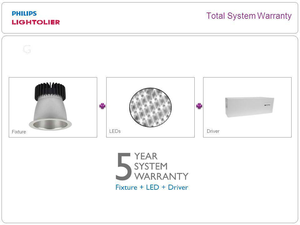 Fixture LEDsDriver Total System Warranty