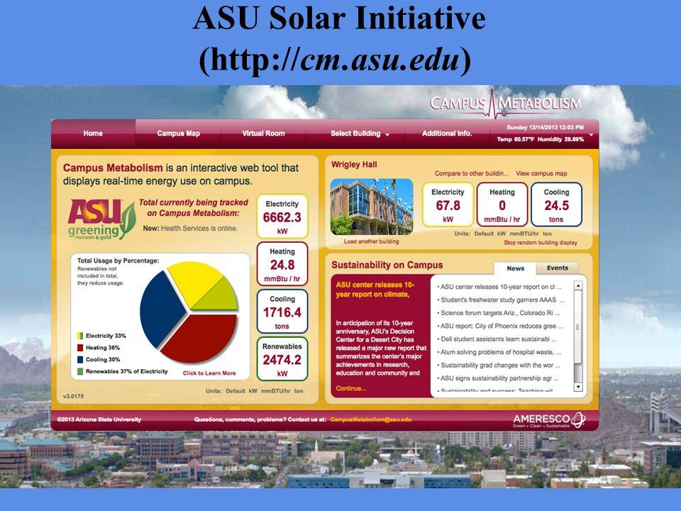 ASU Solar Initiative (http://cm.asu.edu)