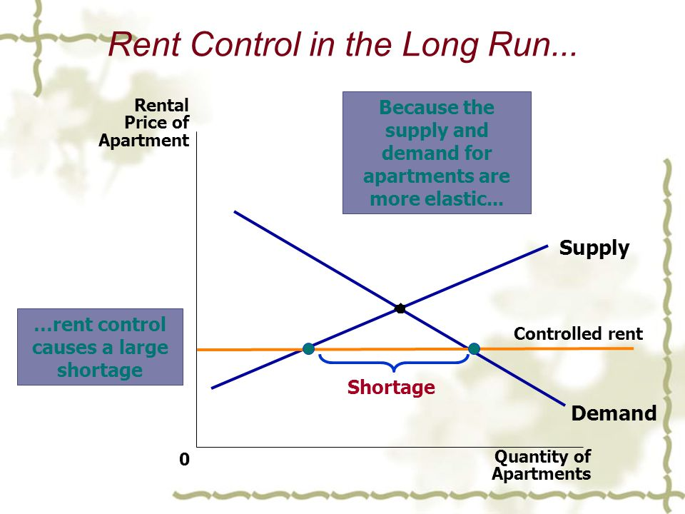 Rent Control in the Long Run...