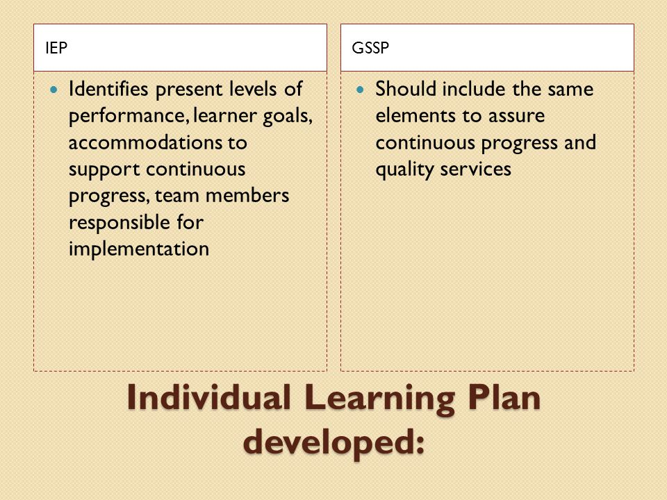 Individual Learning Plan developed: IEPGSSP Identifies present levels of performance, learner goals, accommodations to support continuous progress, te