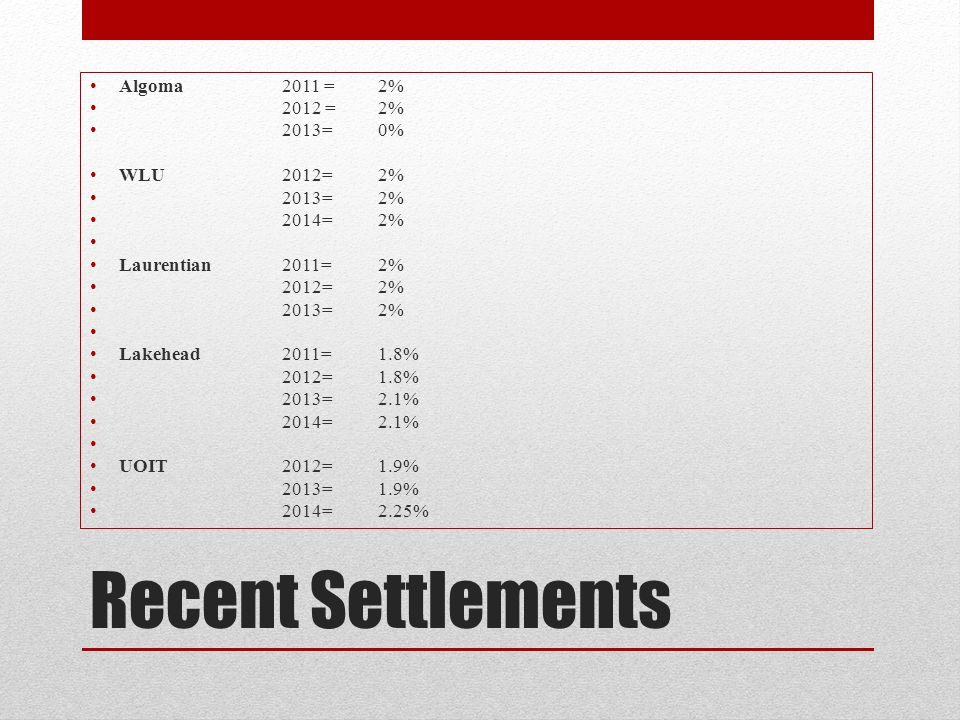 Recent Settlements Algoma2011 =2% 2012 =2% 2013= 0% WLU2012=2% 2013= 2% 2014= 2% Laurentian2011= 2% 2012= 2% 2013=2% Lakehead2011=1.8% 2012=1.8% 2013=