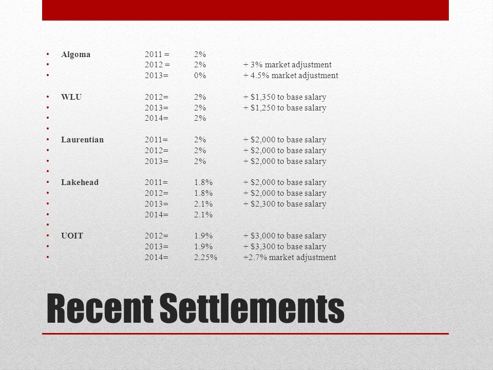 Recent Settlements Algoma2011 =2% 2012 =2% + 3% market adjustment 2013= 0% + 4.5% market adjustment WLU2012=2% + $1,350 to base salary 2013= 2% + $1,250 to base salary 2014= 2% Laurentian2011= 2% + $2,000 to base salary 2012= 2% + $2,000 to base salary 2013=2% + $2,000 to base salary Lakehead2011=1.8%+ $2,000 to base salary 2012=1.8% + $2,000 to base salary 2013=2.1% + $2,300 to base salary 2014= 2.1% UOIT2012=1.9% + $3,000 to base salary 2013= 1.9% + $3,300 to base salary 2014= 2.25% +2.7% market adjustment