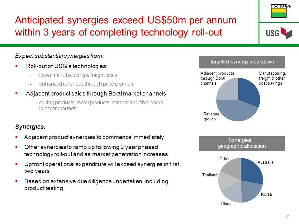 ® 21 Targeted synergy breakdown Manufacturing, freight & other cost savings Adjacent products through Boral channels Revenue growth Synergies geographic allocation Australia Korea China Thailand Other Anticipated synergies exceed US$50m per annum within 3 years of completing technology roll-out Expect substantial synergies from: Roll-out of USGs technologies: -lower manufacturing & freight costs -enhanced revenues through price premium Adjacent product sales through Boral market channels -ceiling products, metal products, cement and fibre board, joint compounds Synergies: Adjacent product synergies to commence immediately Other synergies to ramp up following 2 year phased technology roll-out and as market penetration increases Upfront operational expenditure will exceed synergies in first two years Based on extensive due diligence undertaken, including product testing
