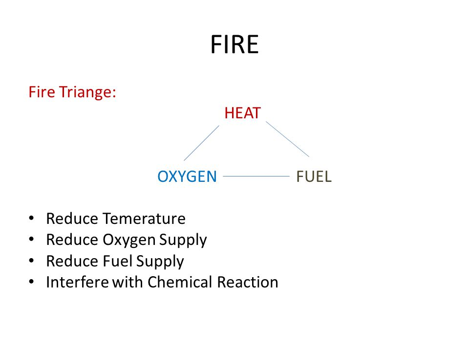 FIRE Fire Triange: HEAT OXYGEN FUEL Reduce Temerature Reduce Oxygen Supply Reduce Fuel Supply Interfere with Chemical Reaction