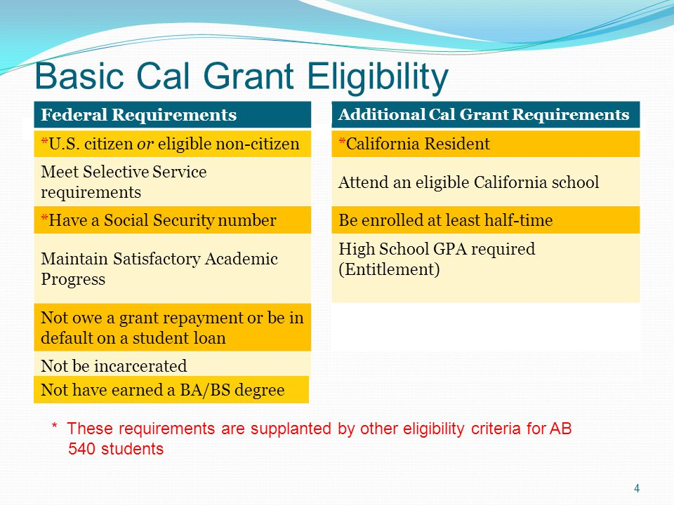WebGrants for Schools Upload GPA by batch or key individual GPAMore secure than US Mail – results shown in real timeBuilt-in edits to catch errors (e.g.