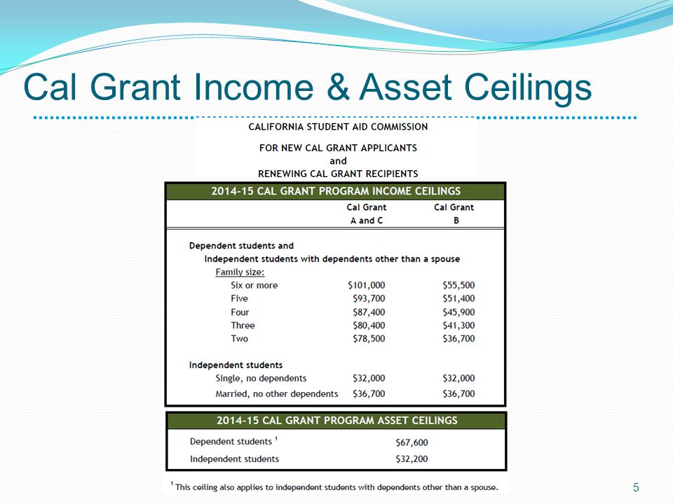 Cal Grant Income & Asset Ceilings 5