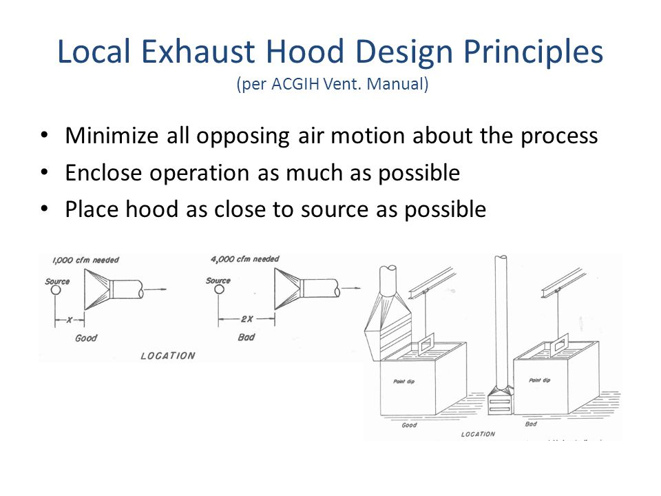Local Exhaust Hood Design Principles (per ACGIH Vent. Manual) Minimize all opposing air motion about the process Enclose operation as much as possible