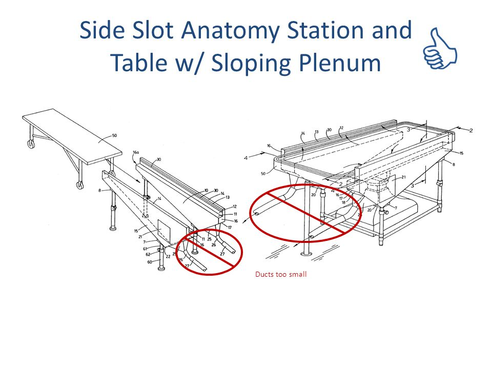 Side Slot Anatomy Station and Table w/ Sloping Plenum Ducts too small