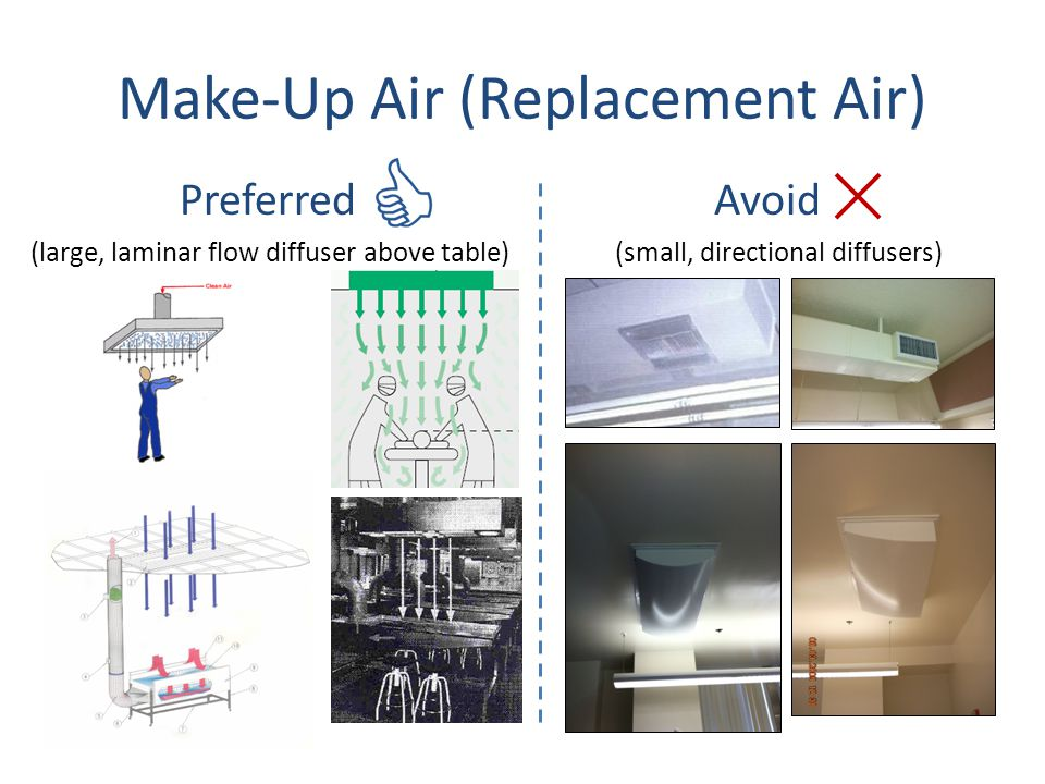 Make-Up Air (Replacement Air) Preferred Avoid (large, laminar flow diffuser above table) (small, directional diffusers)