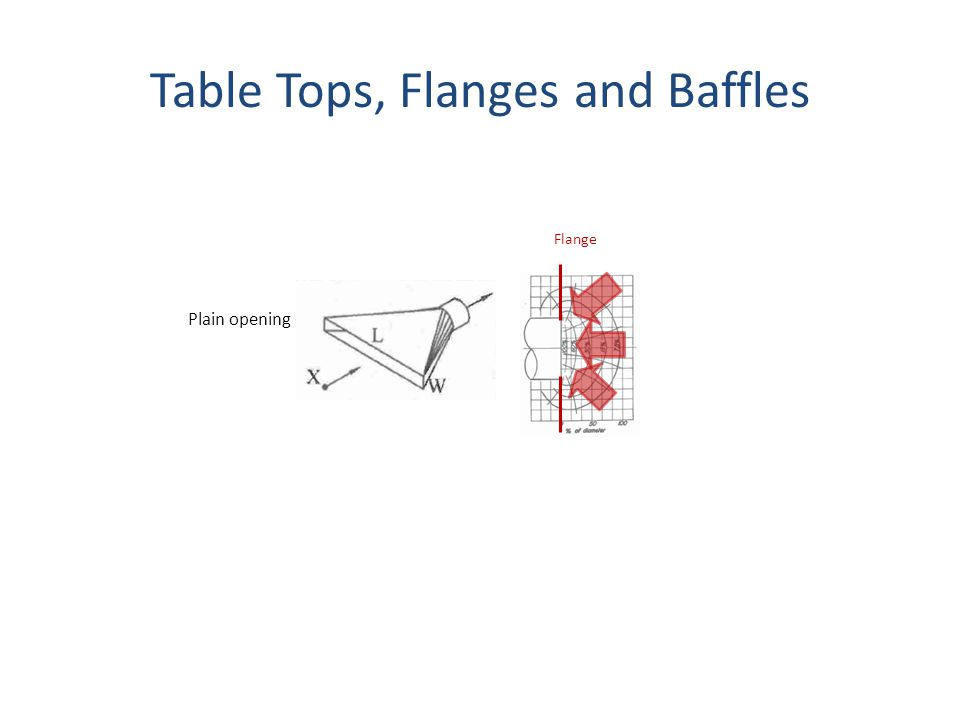 Table Tops, Flanges and Baffles Plain opening Flange
