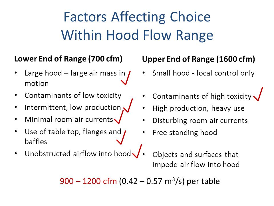 Factors Affecting Choice Within Hood Flow Range Lower End of Range (700 cfm) Large hood – large air mass in motion Contaminants of low toxicity Interm