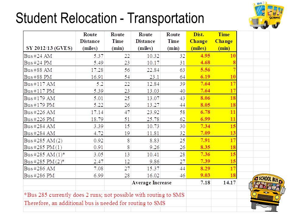 Student Relocation - Transportation