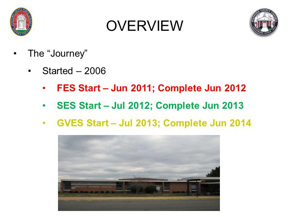 The Journey Started – 2006 FES Start – Jun 2011; Complete Jun 2012 SES Start – Jul 2012; Complete Jun 2013 GVES Start – Jul 2013; Complete Jun 2014 OVERVIEW