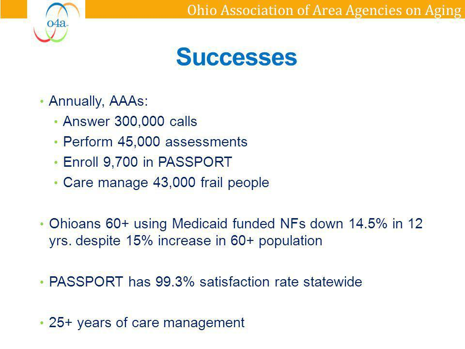 Ohio Association of Area Agencies on Aging Successes Annually, AAAs: Answer 300,000 calls Perform 45,000 assessments Enroll 9,700 in PASSPORT Care man