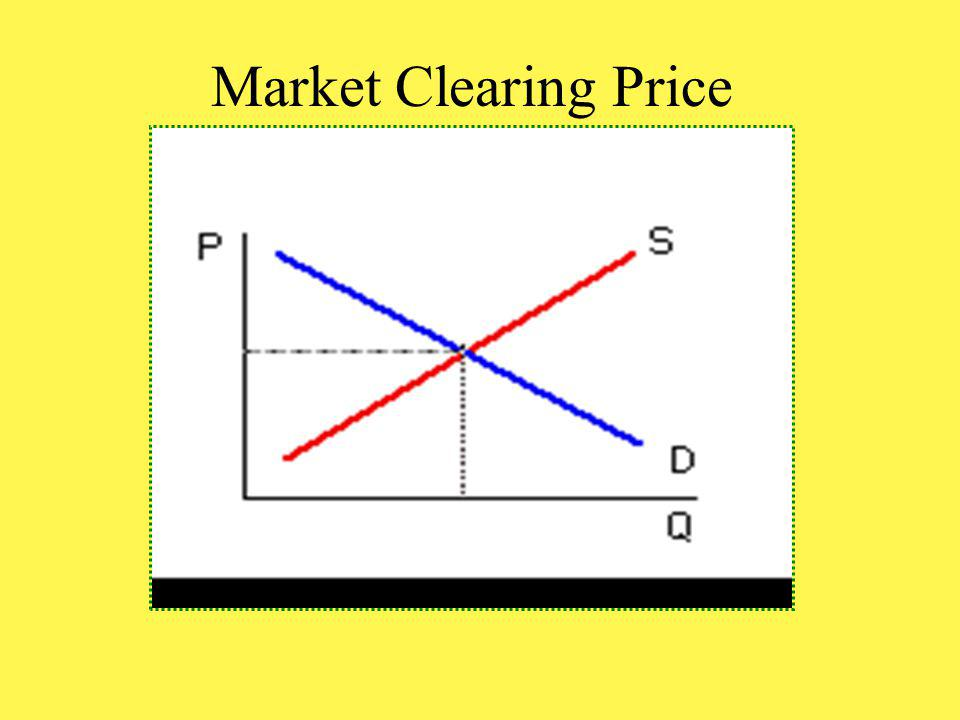 Market Clearing Price