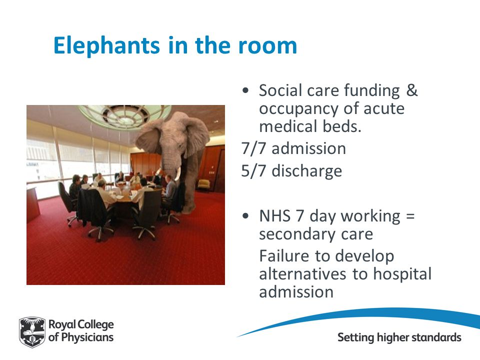 Elephants in the room Social care funding & occupancy of acute medical beds. 7/7 admission 5/7 discharge NHS 7 day working = secondary care Failure to