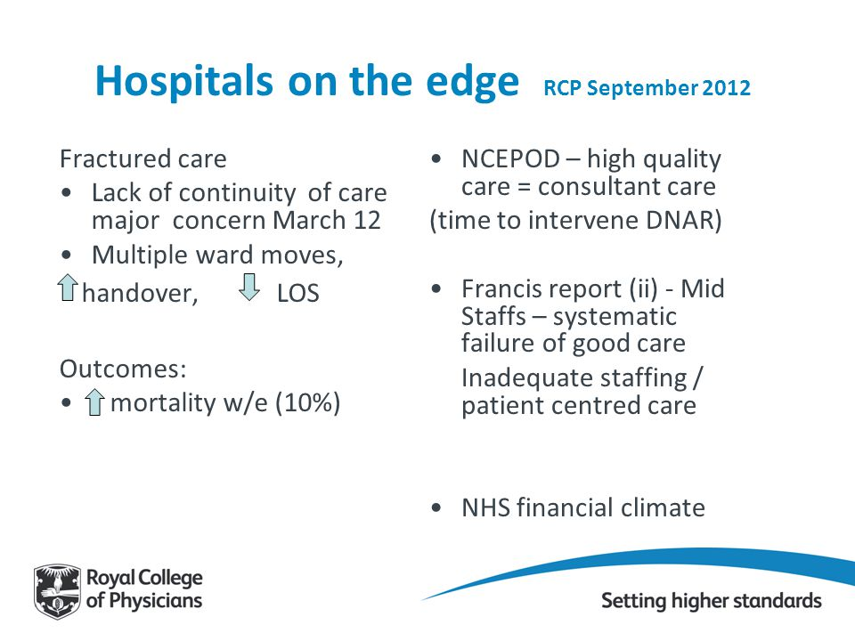 Hospitals on the edge RCP September 2012 Fractured care Lack of continuity of care major concern March 12 Multiple ward moves, handover, LOS Outcomes: