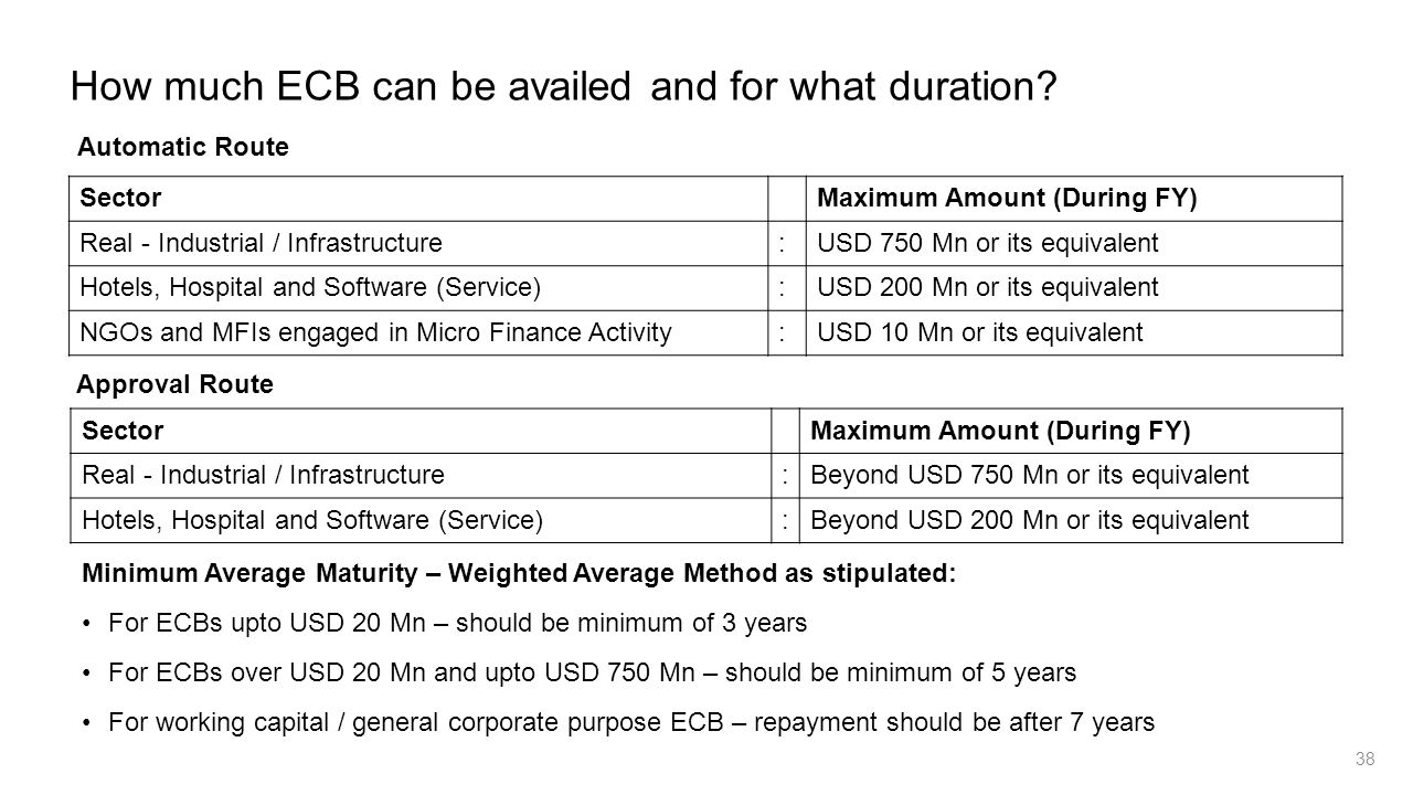 How much ECB can be availed and for what duration? SectorMaximum Amount (During FY) Real - Industrial / Infrastructure:USD 750 Mn or its equivalent Ho