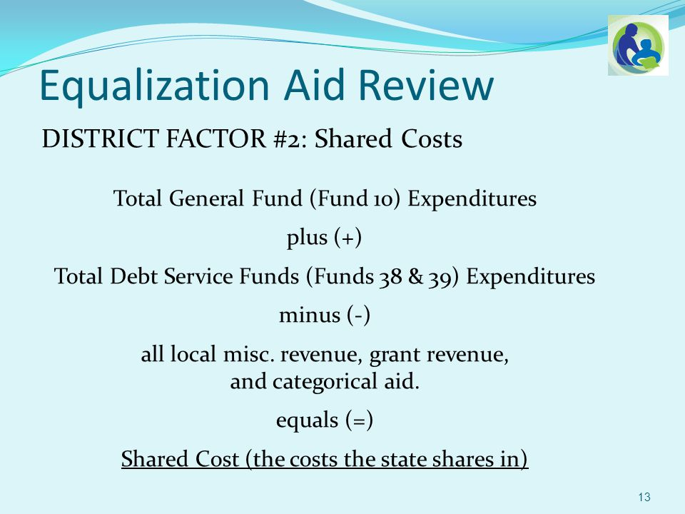 Property Tax base is used to determine wealth and ability to support district expenditures Uses Equalized Valuation (Fair Market Value) NOT Assessed Value Values provided by WI Department of Revenue DISTRICT FACTOR #3: Wealth Equalization Aid Review 14