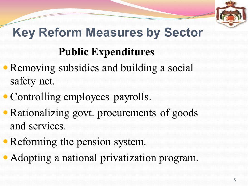 Jordans Economic Adjustment Programs 1989-2004 9 Main Objectives Reducing the budget and current account deficits.