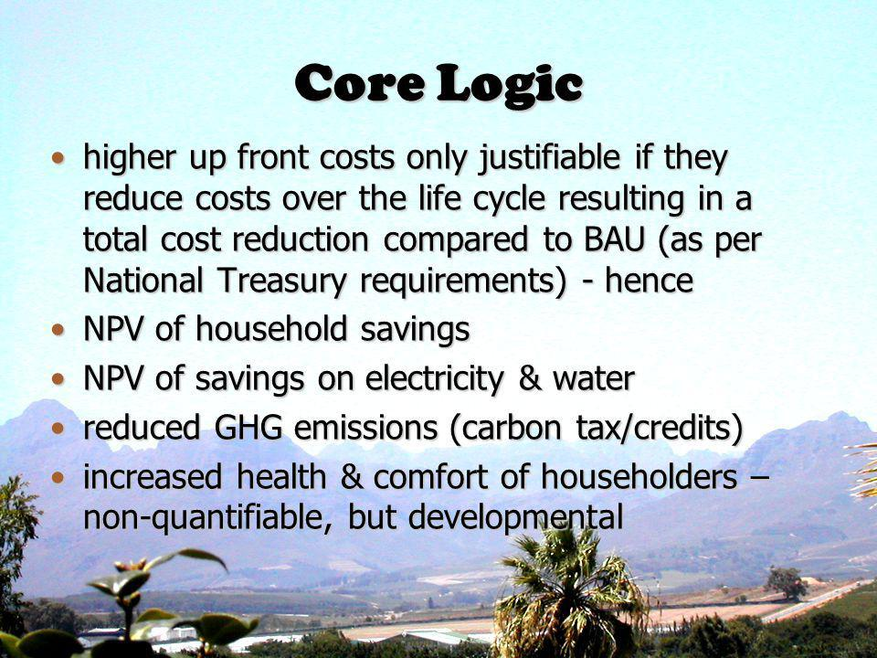 Core Logic higher up front costs only justifiable if they reduce costs over the life cycle resulting in a total cost reduction compared to BAU (as per National Treasury requirements) - hencehigher up front costs only justifiable if they reduce costs over the life cycle resulting in a total cost reduction compared to BAU (as per National Treasury requirements) - hence NPV of household savingsNPV of household savings NPV of savings on electricity & waterNPV of savings on electricity & water reduced GHG emissions (carbon tax/credits)reduced GHG emissions (carbon tax/credits) increased health & comfort of householders – non-quantifiable, but developmentalincreased health & comfort of householders – non-quantifiable, but developmental