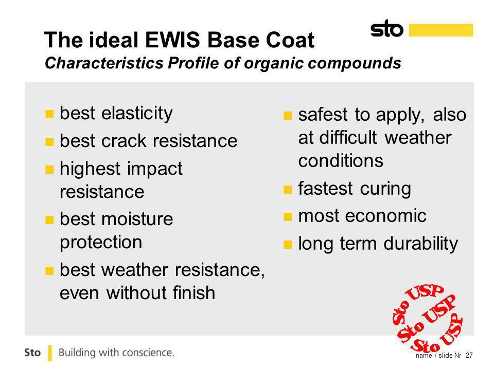name / slide Nr 27 The ideal EWIS Base Coat Characteristics Profile of organic compounds best elasticity best crack resistance highest impact resistan