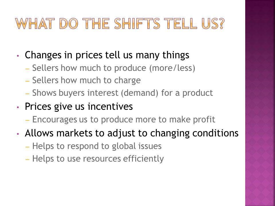 Changes in prices tell us many things – Sellers how much to produce (more/less) – Sellers how much to charge – Shows buyers interest (demand) for a product Prices give us incentives – Encourages us to produce more to make profit Allows markets to adjust to changing conditions – Helps to respond to global issues – Helps to use resources efficiently