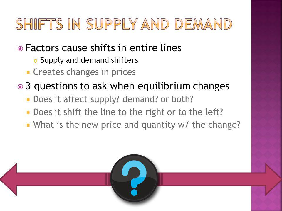 Factors cause shifts in entire lines Supply and demand shifters Creates changes in prices 3 questions to ask when equilibrium changes Does it affect supply.