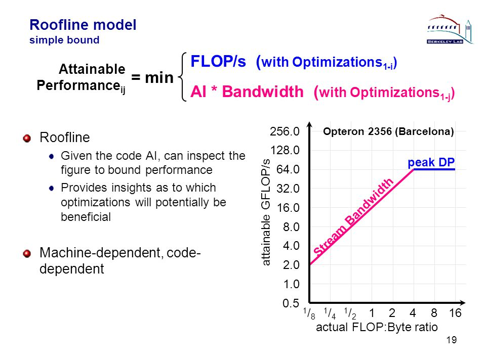 Roofline model simple bound Roofline Given the code AI, can inspect the figure to bound performance Provides insights as to which optimizations will potentially be beneficial Machine-dependent, code- dependent 19 Attainable Performance ij = min FLOP/s ( with Optimizations 1-i ) AI * Bandwidth ( with Optimizations 1-j ) actual FLOP:Byte ratio Opteron 2356 (Barcelona) 0.5 1.0 1/81/8 2.0 4.0 8.0 16.0 32.0 64.0 128.0 256.0 1/41/4 1/21/2 124816 peak DP Stream Bandwidth attainable GFLOP/s