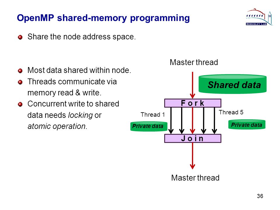OpenMP shared-memory programming Share the node address space.