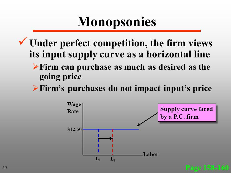 Monopsonies Under perfect competition, the firm views its input supply curve as a horizontal line Firm can purchase as much as desired as the going price Firms purchases do not impact inputs price Page 158-160 55 Labor Wage Rate $12.50 Supply curve faced by a P.C.