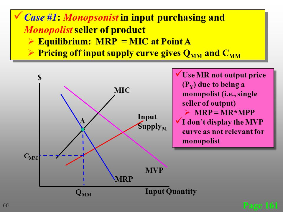 Page 161 66 MIC Input Supply M Input Quantity $ Q MM C MM MRP Case #1: Monopsonist in input purchasing and Monopolist seller of product Equilibrium: MRP = MIC at Point A Pricing off input supply curve gives Q MM and C MM Case #1: Monopsonist in input purchasing and Monopolist seller of product Equilibrium: MRP = MIC at Point A Pricing off input supply curve gives Q MM and C MM MVP A Use MR not output price (P Y ) due to being a monopolist (i.e., single seller of output) MRP = MR*MPP I dont display the MVP curve as not relevant for monopolist Use MR not output price (P Y ) due to being a monopolist (i.e., single seller of output) MRP = MR*MPP I dont display the MVP curve as not relevant for monopolist