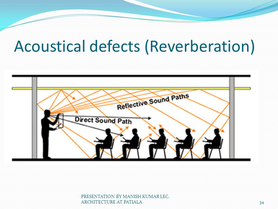 Acoustical defects (Reverberation) 34 PRESENTATION BY MANISH KUMAR LEC. ARCHITECTURE AT PATIALA