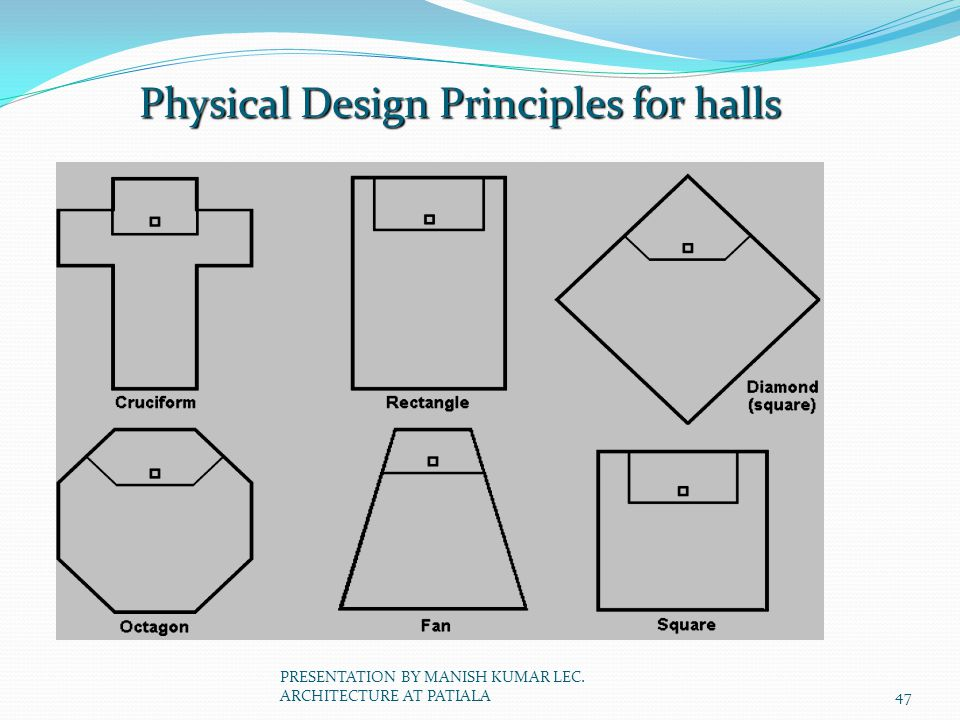 Physical Design Principles for halls 47 PRESENTATION BY MANISH KUMAR LEC. ARCHITECTURE AT PATIALA