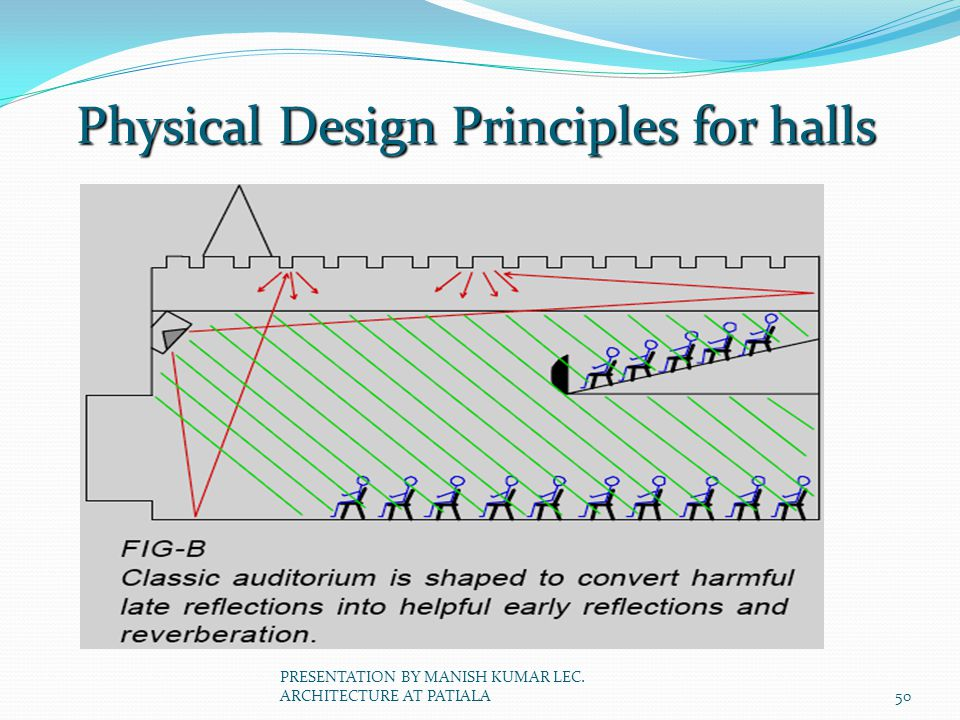 Physical Design Principles for halls 50 PRESENTATION BY MANISH KUMAR LEC. ARCHITECTURE AT PATIALA