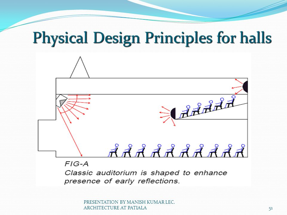 Physical Design Principles for halls 51 PRESENTATION BY MANISH KUMAR LEC. ARCHITECTURE AT PATIALA