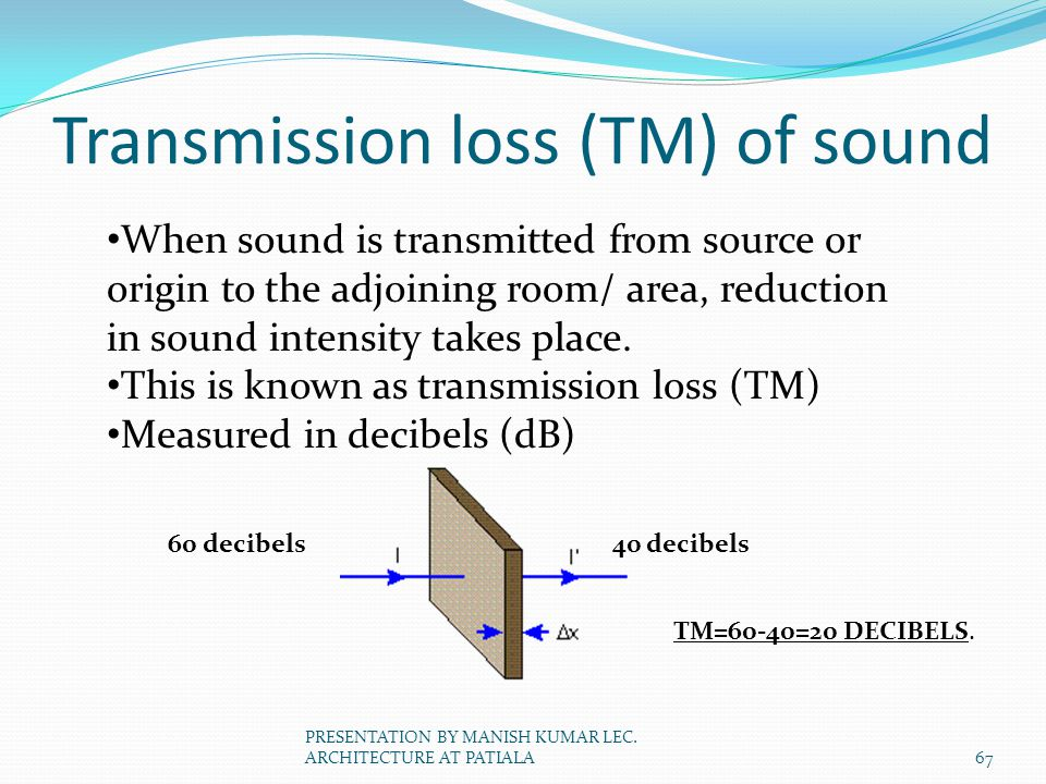 Transmission loss (TM) of sound When sound is transmitted from source or origin to the adjoining room/ area, reduction in sound intensity takes place.