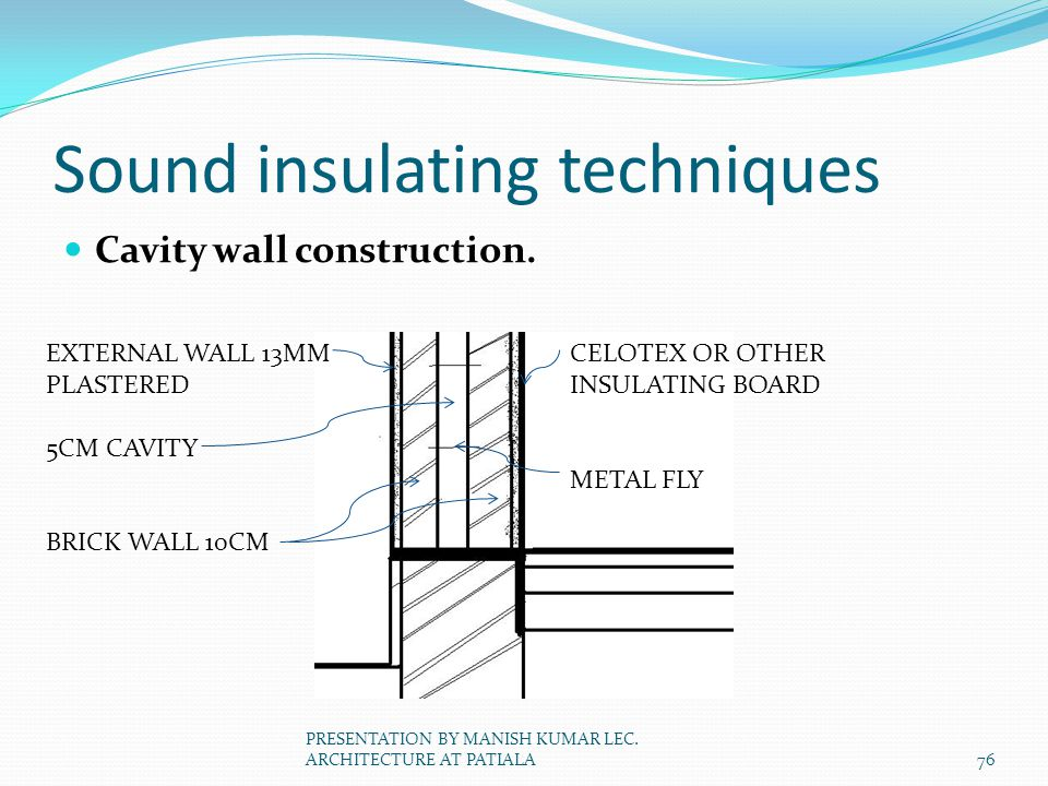 Sound insulating techniques Cavity wall construction. EXTERNAL WALL 13MM PLASTERED 5CM CAVITY BRICK WALL 10CM CELOTEX OR OTHER INSULATING BOARD METAL