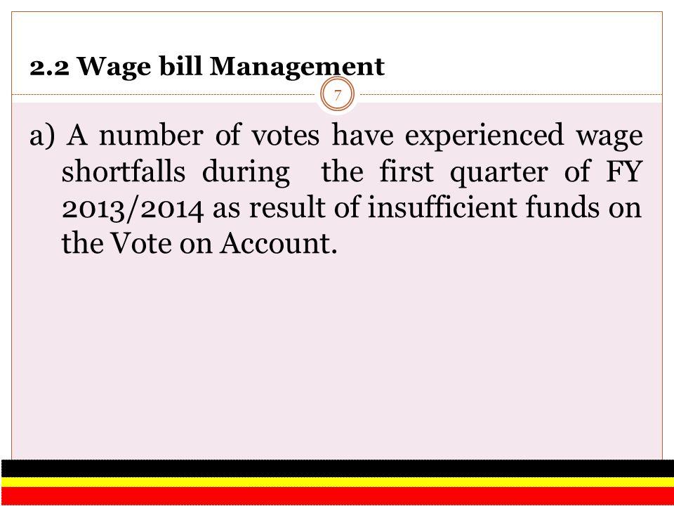 Wage bill Management…..