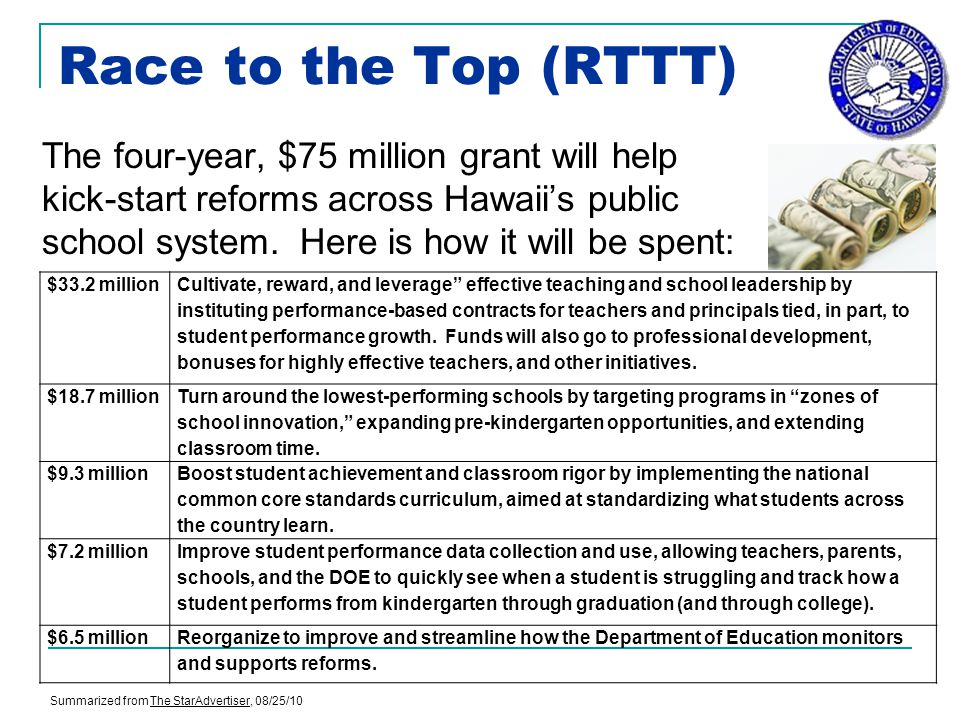 Race to the Top (RTTT) The four-year, $75 million grant will help kick-start reforms across Hawaiis public school system.